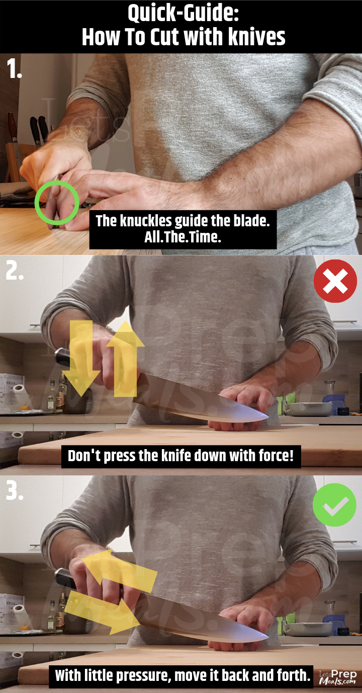 Quick-Guide: How to cut with knives