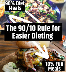Banner-Easier-dieting-with-the-90-10-rule