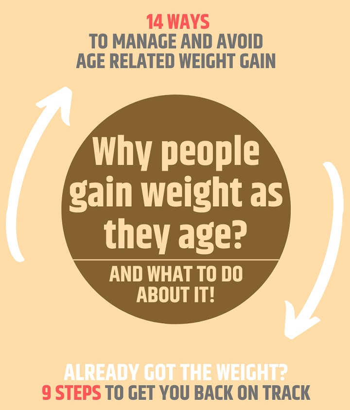 top-age-weight-gain-14-tips+9-step